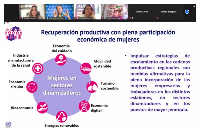 Recuperación productiva con plena participación de mujeres