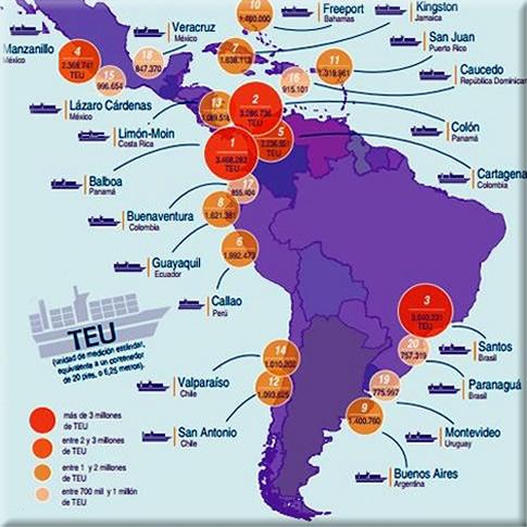 Infografia puertos de Cepal