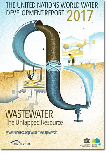 Banner UN-Water