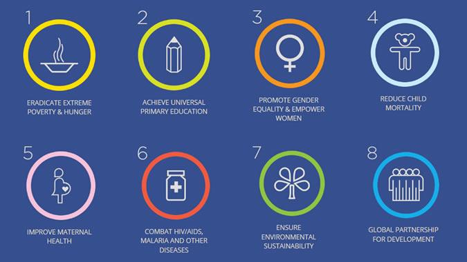 Imagen de los ocho Objetivos de Desarrollo del Milenio (ODM)