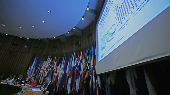 Archive ECLAC