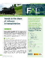 Trends in the share of railways in transportation
