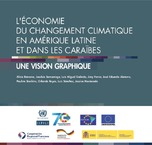 L'économie du changement climatique en Amérique latine et dans les Caraïbes: une vision graphique