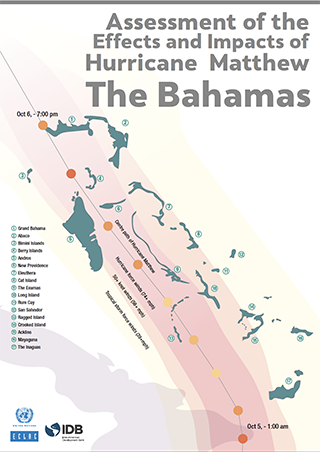 Assessment of the effects and impacts of the Hurricane Matthew: the Bahamas