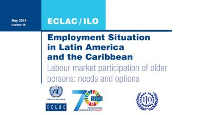 Banner Employment Situation ECLAC-ILO