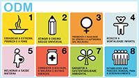 Imagen de 8 objetivos de desarrollo del milenio