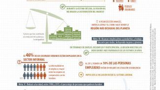 Infografía ODM 1
