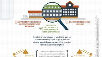 Infografía ODM 2