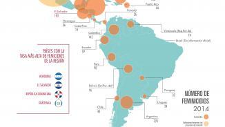 Infografía sobre cifras de feminicidio.