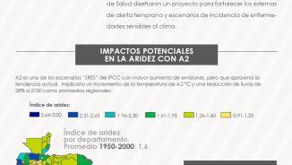 infografía CC