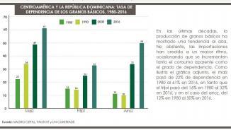 Tríptico Desarrollo agrícola prevista