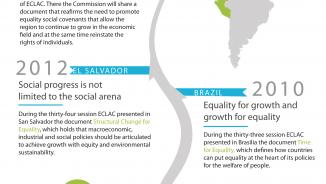 ECLAC Session infographics