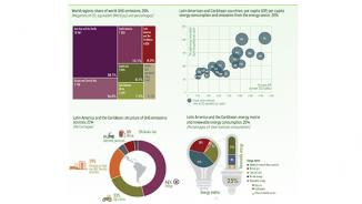 Economics of Climate Change