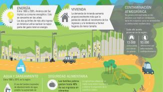 infografía sobre ciudades