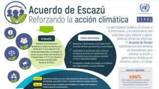 infografiacc.jpg