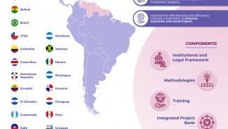 Infographic SNIP Network