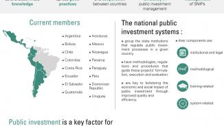 Infographic on SNIP Network.