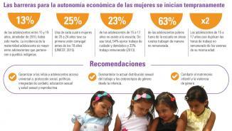 Infografía sobre niñas y adolescentes