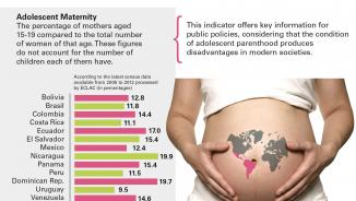 Image of the infographic on adolescent maternity