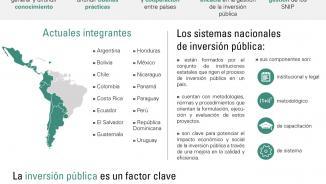 Infografía sobre la Red SNIP.