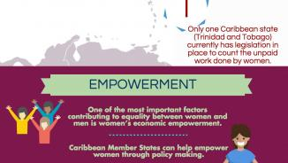 Situation of unpaid work in the Caribbean