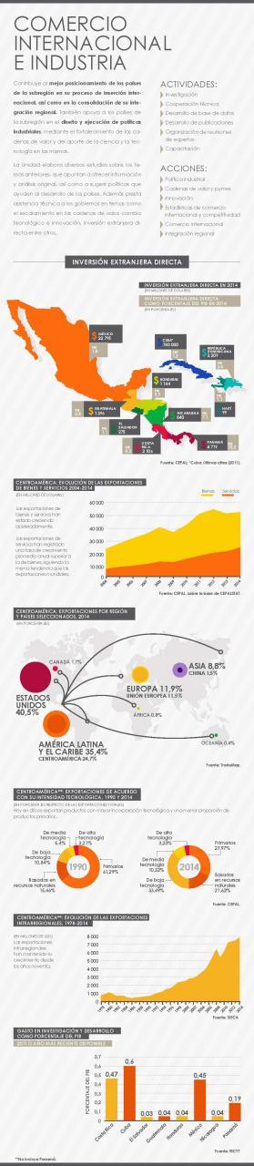 infografía UCII