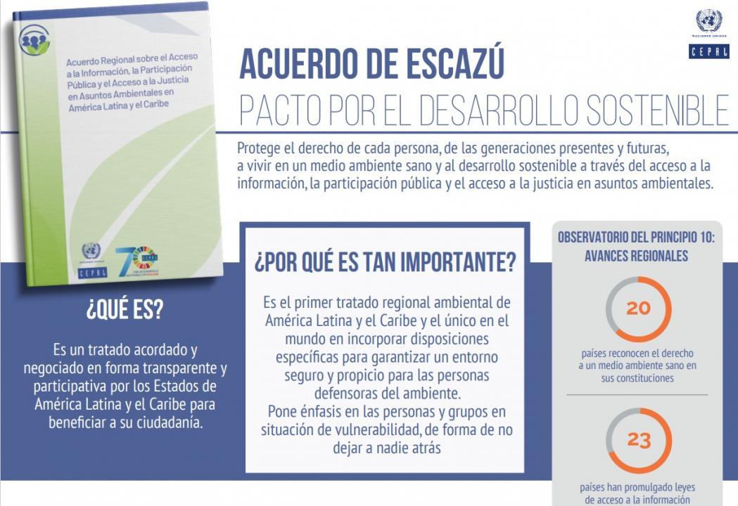 infografiajunio2021.jpg