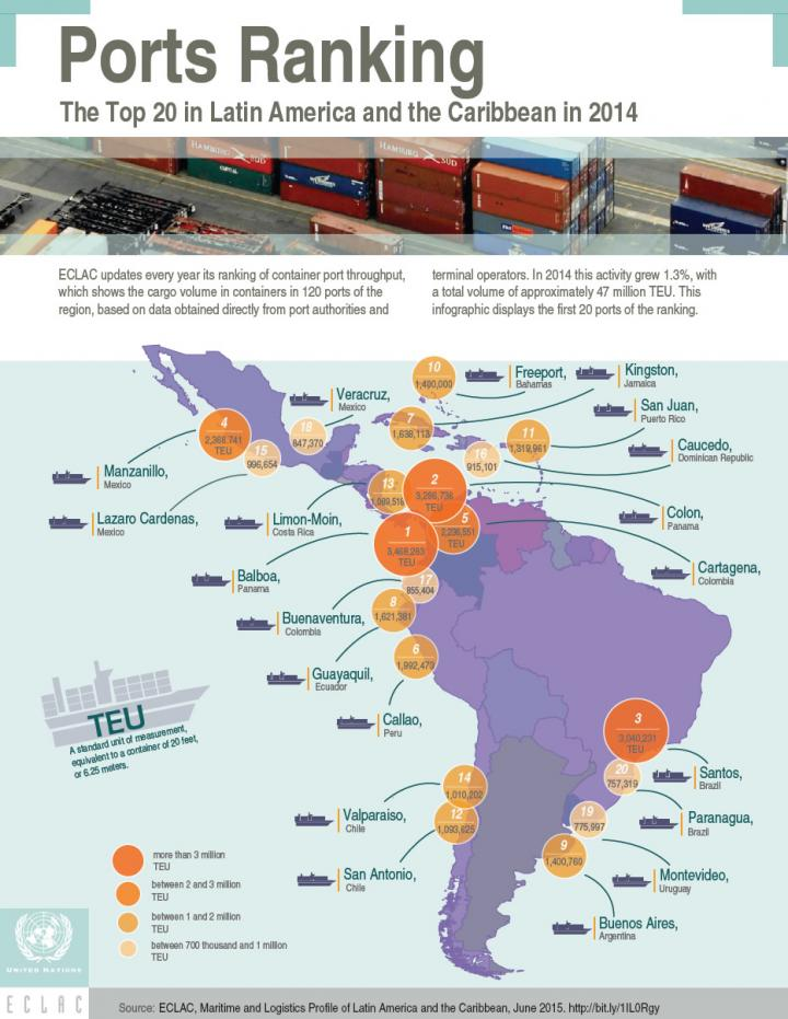 Overseas Shipping Route Maps L Wallenius Wilhelmsen Logistics Top - China to us seaports map