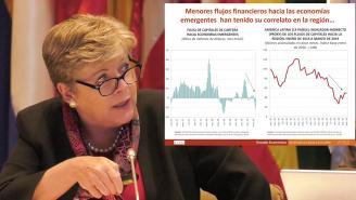 Presentación de Alicia Bárcena: Estudio Económico de ALC 2019
