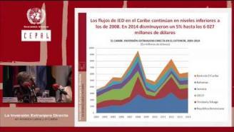 Presentación del informe sobre IED 2015
