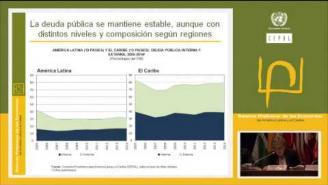 Lanzamiento Balance Preliminar de las Economías de América Latina y el Caribe 2014