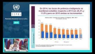 Conferencia de prensa: Panorama Social de América Latina 2015