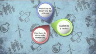 Repositorio de Planificación de América Latina y el Caribe