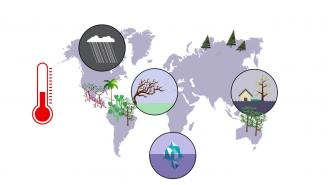 El cambio climático y la biodiversidad en América Latina y el Caribe
